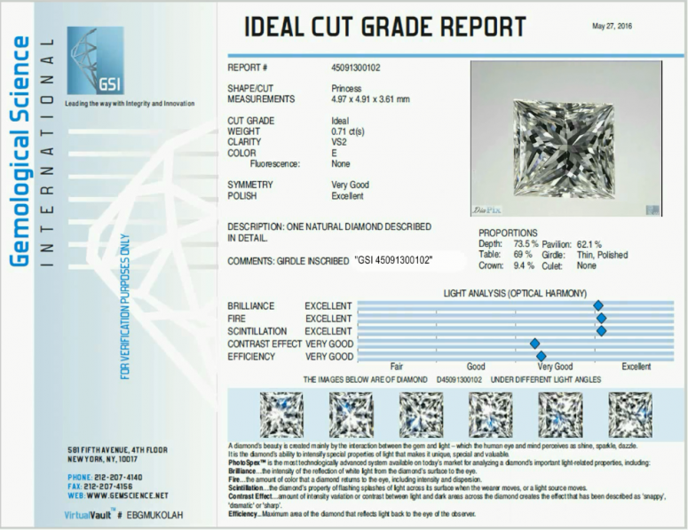 GSI adds Virtual Diamond Examination to its list of applications