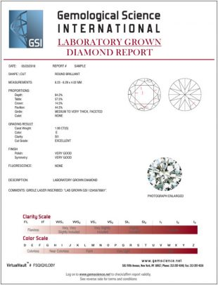 GSI Natural Grading ReportsFDX LG