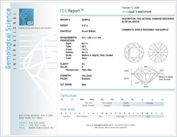 Diamond Grading Reports Information FDX PROFILE RBC