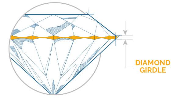 Laser Inscription on Diamonds